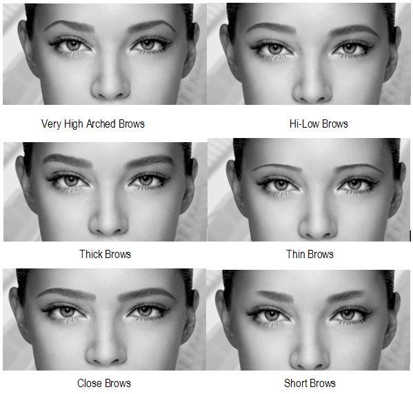 Eyebrow Face Shape