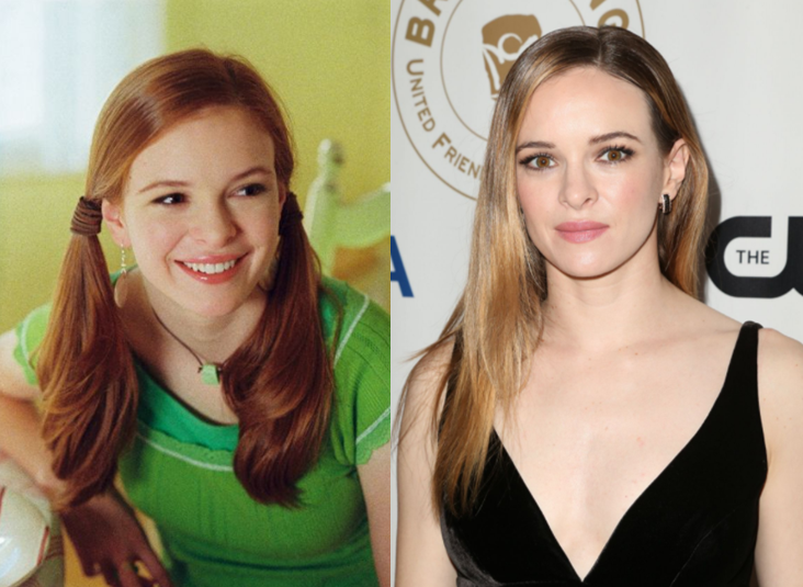 Danielle Panabaker Stuck In The Suburbs Read It And Weep